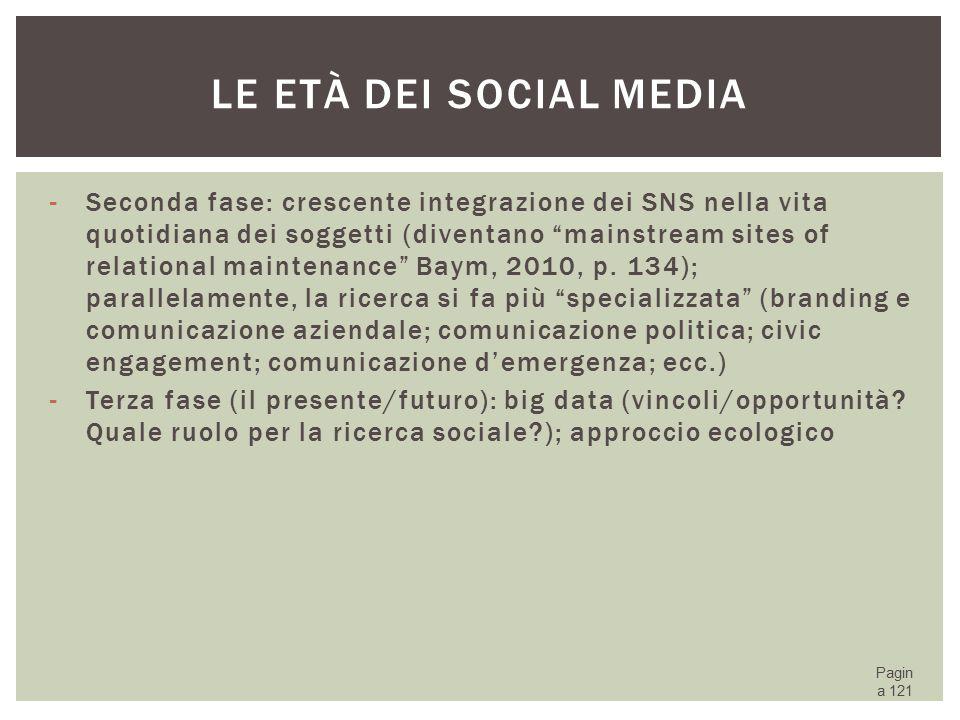 Le età dei social media