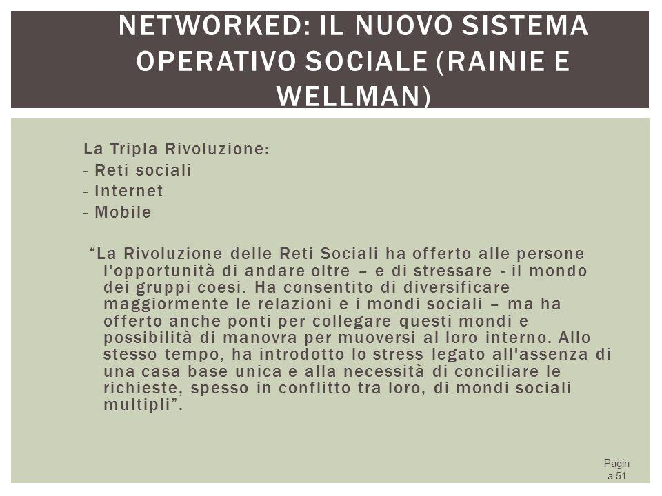 Networked: il nuovo sistema operativo sociale (Rainie e Wellman)