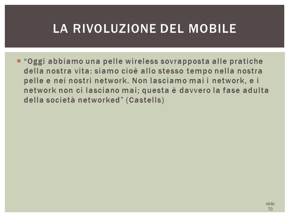 La rivoluzione del mobile