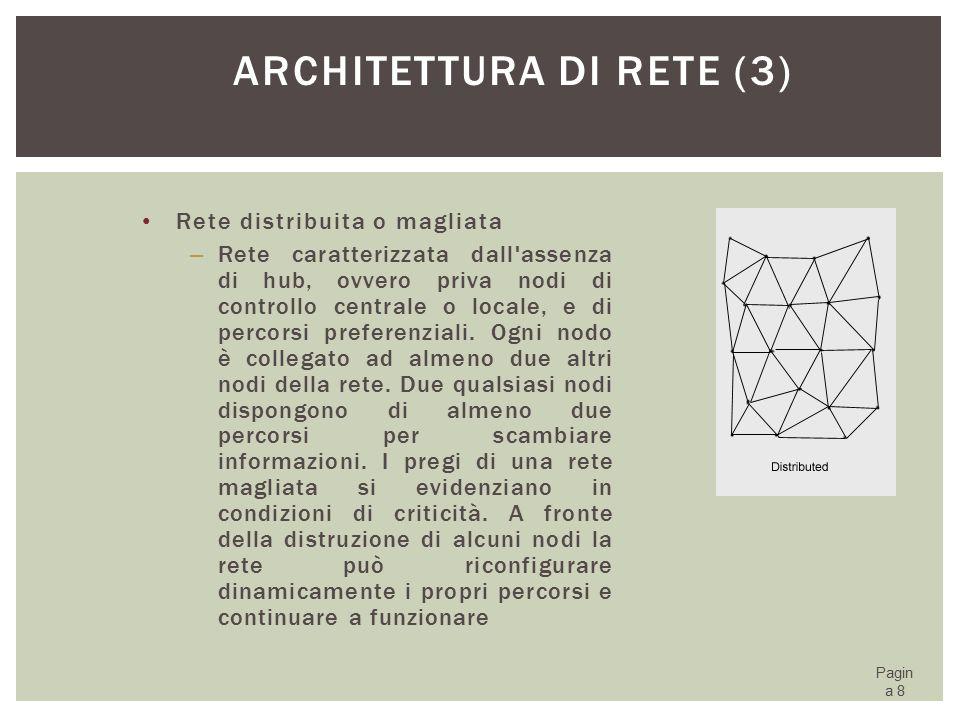 Architettura di rete (3)