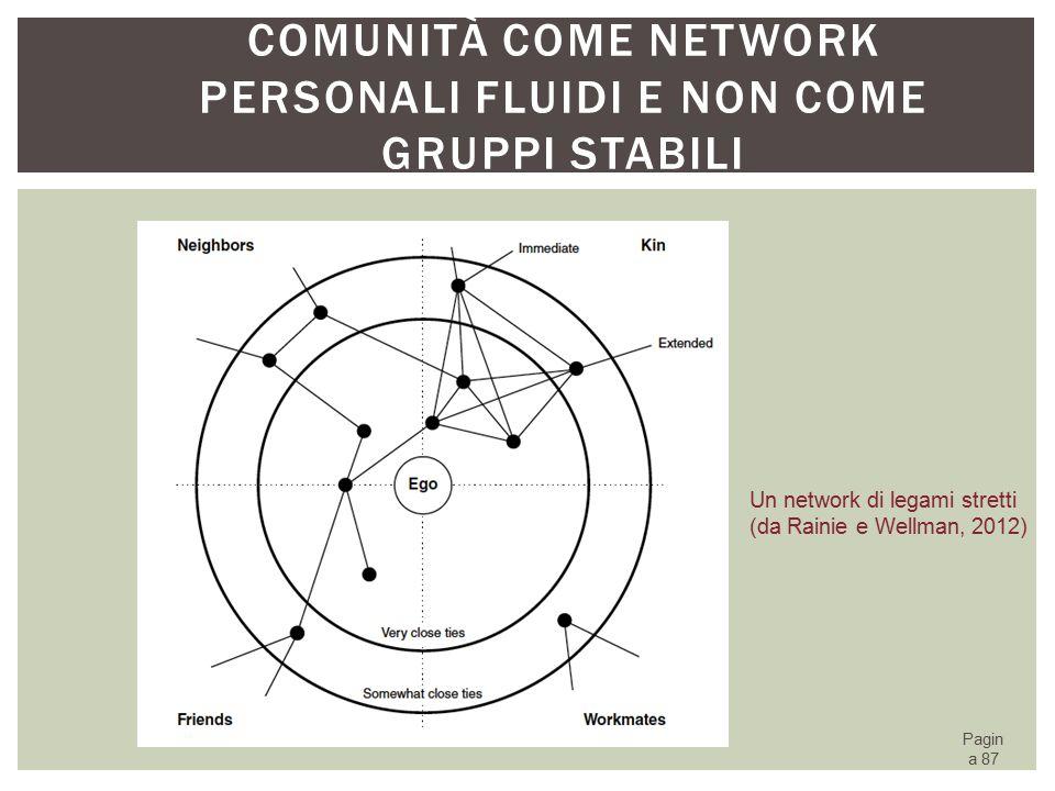 Comunità come network personali fluidi e non come gruppi stabili