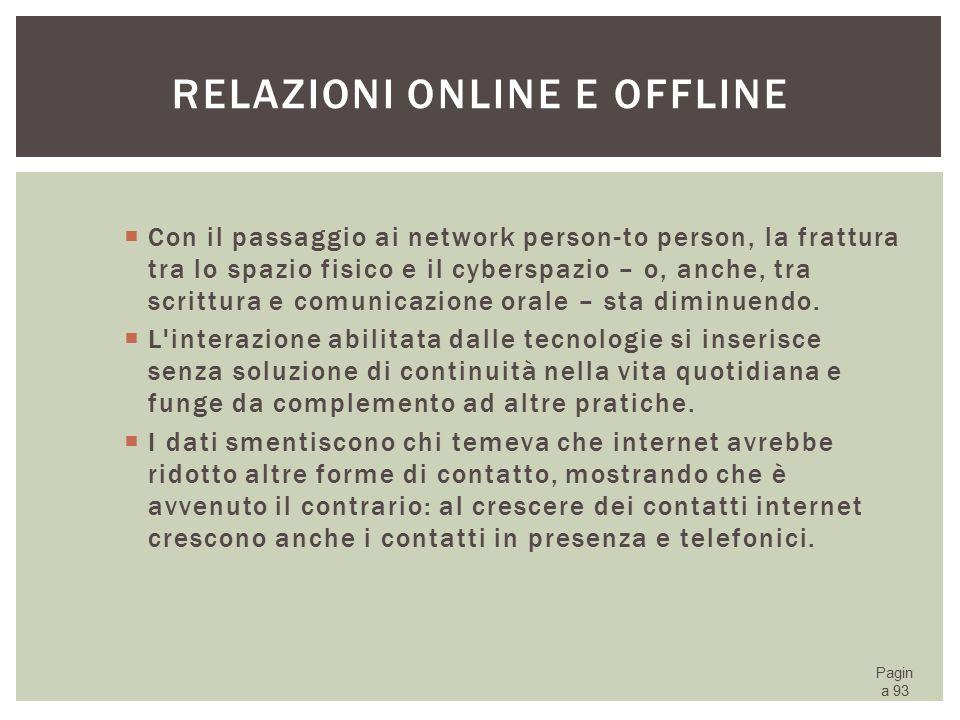 Relazioni online e offline