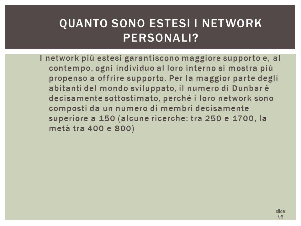 Quanto sono estesi i network personali