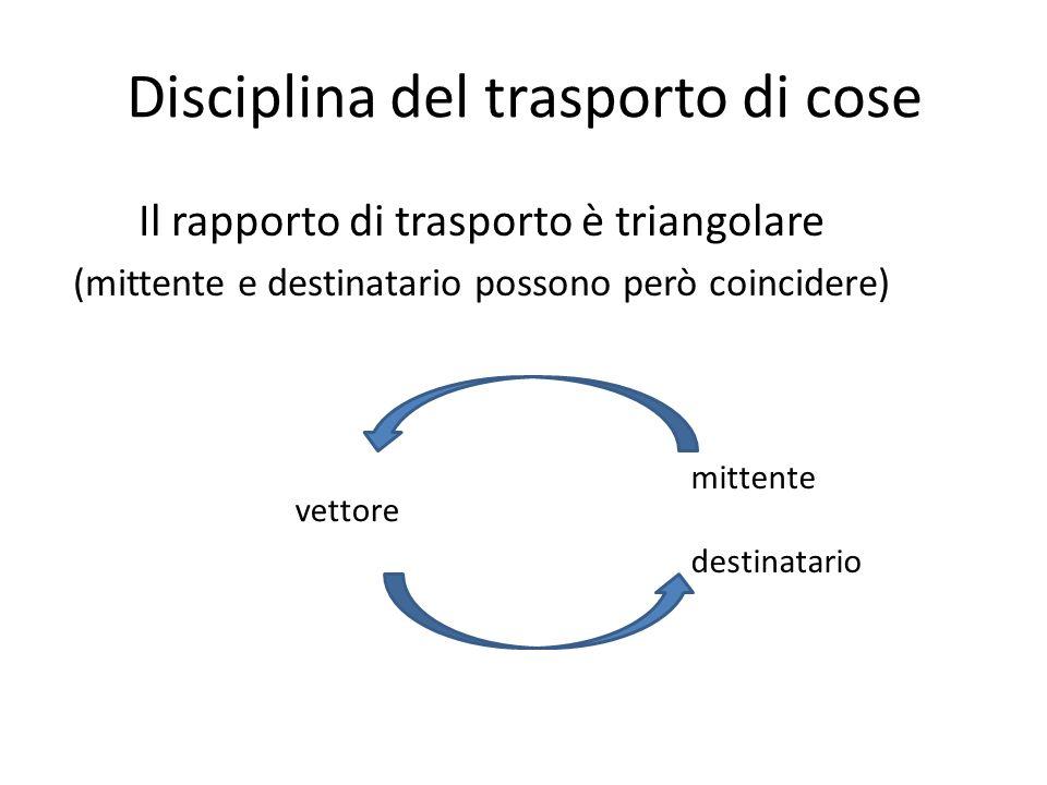 Disciplina del trasporto di cose
