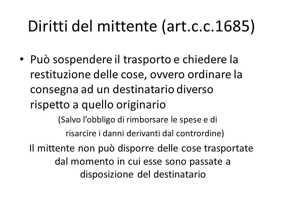 Diritti del mittente (art.c.c.1685)