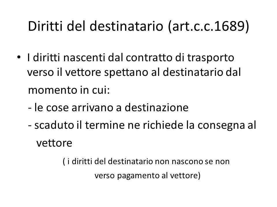 Diritti del destinatario (art.c.c.1689)