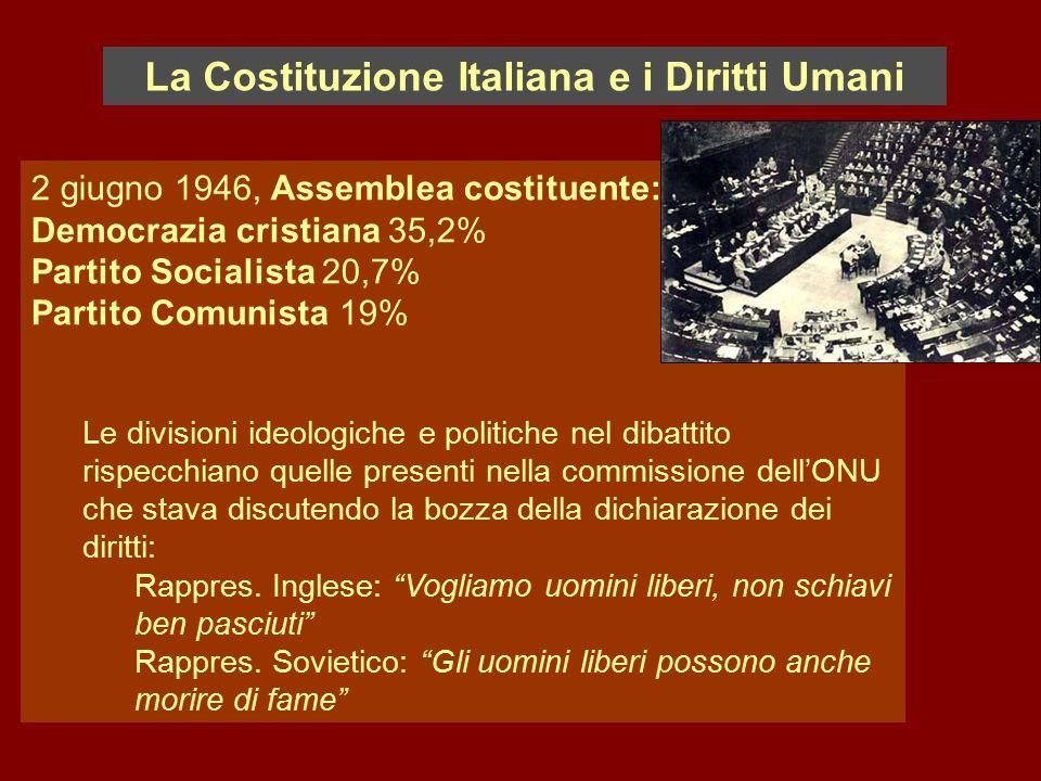 La Costituzione Italiana e i Diritti Umani