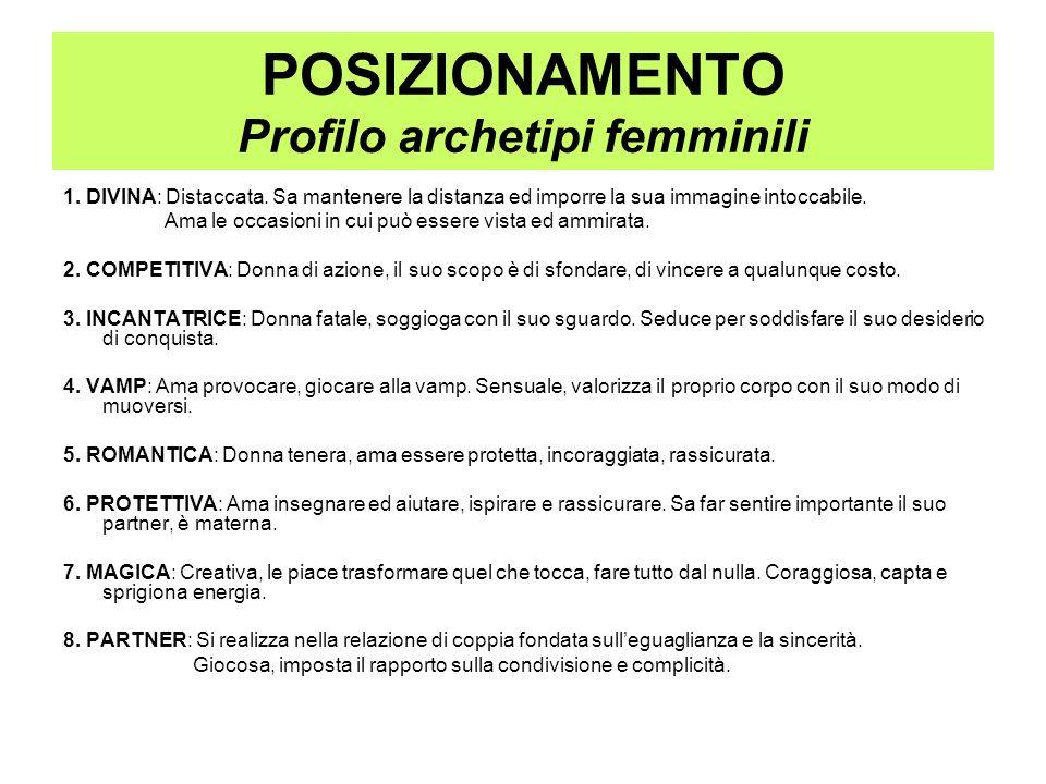 POSIZIONAMENTO Profilo archetipi femminili