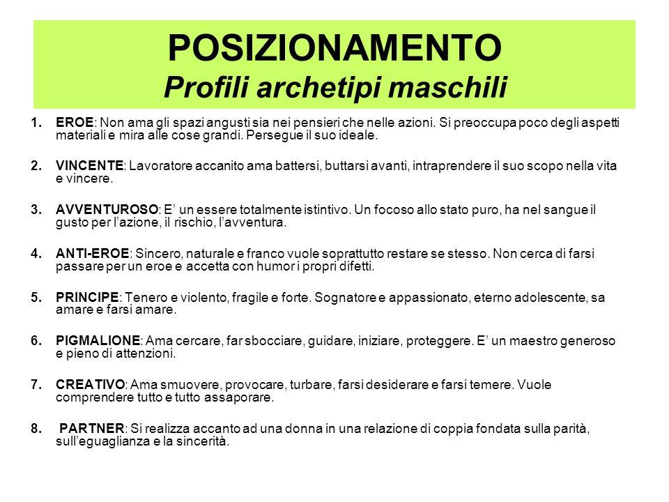 POSIZIONAMENTO Profili archetipi maschili