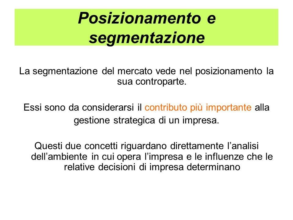 Posizionamento e segmentazione
