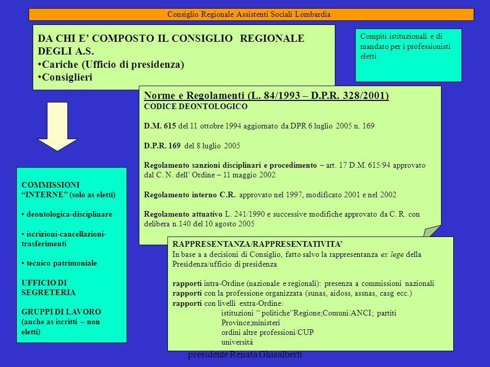 DA CHI E' COMPOSTO IL CONSIGLIO REGIONALE DEGLI A.S.