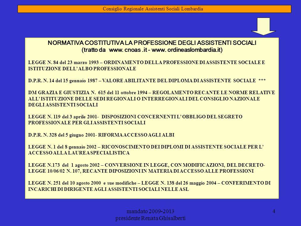NORMATIVA COSTITUTIVA LA PROFESSIONE DEGLI ASSISTENTI SOCIALI