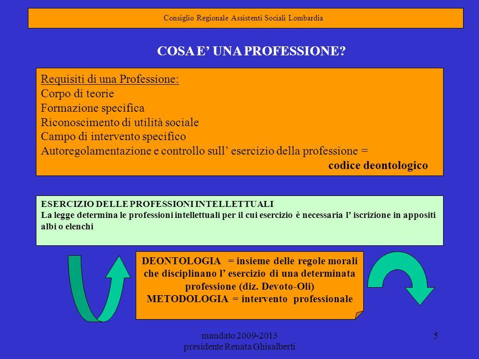 COSA E' UNA PROFESSIONE METODOLOGIA = intervento professionale