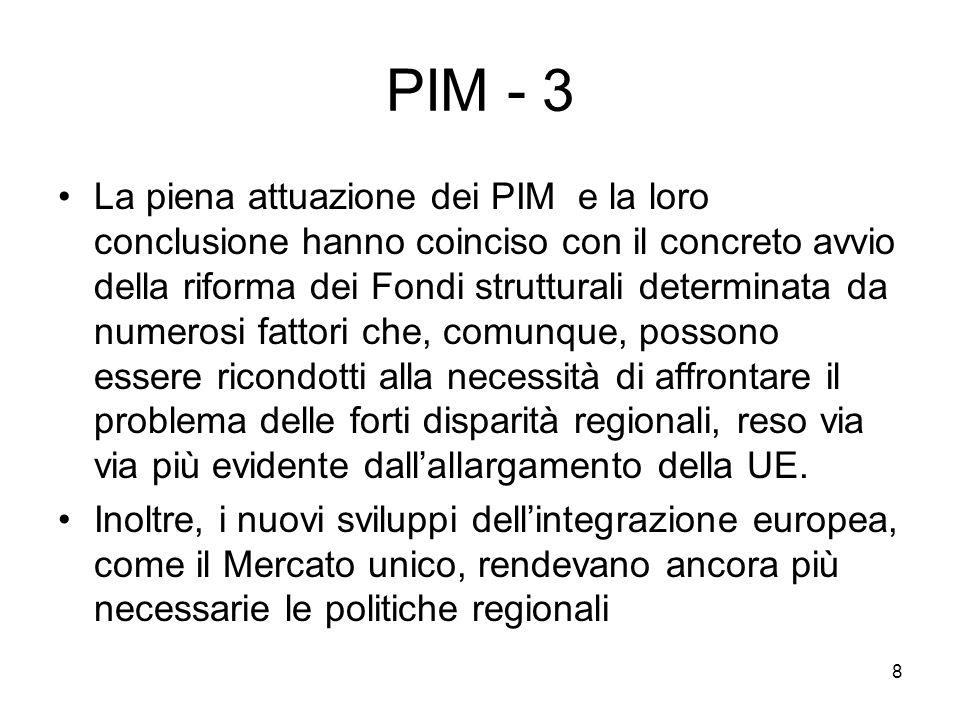 PIM - 3