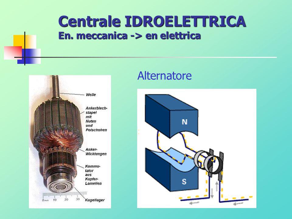 Centrale IDROELETTRICA En. meccanica -> en elettrica