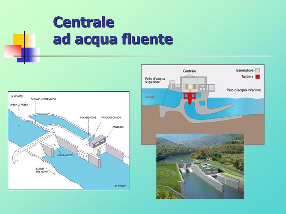 Centrale ad acqua fluente
