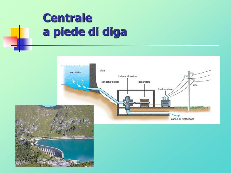 Centrale a piede di diga