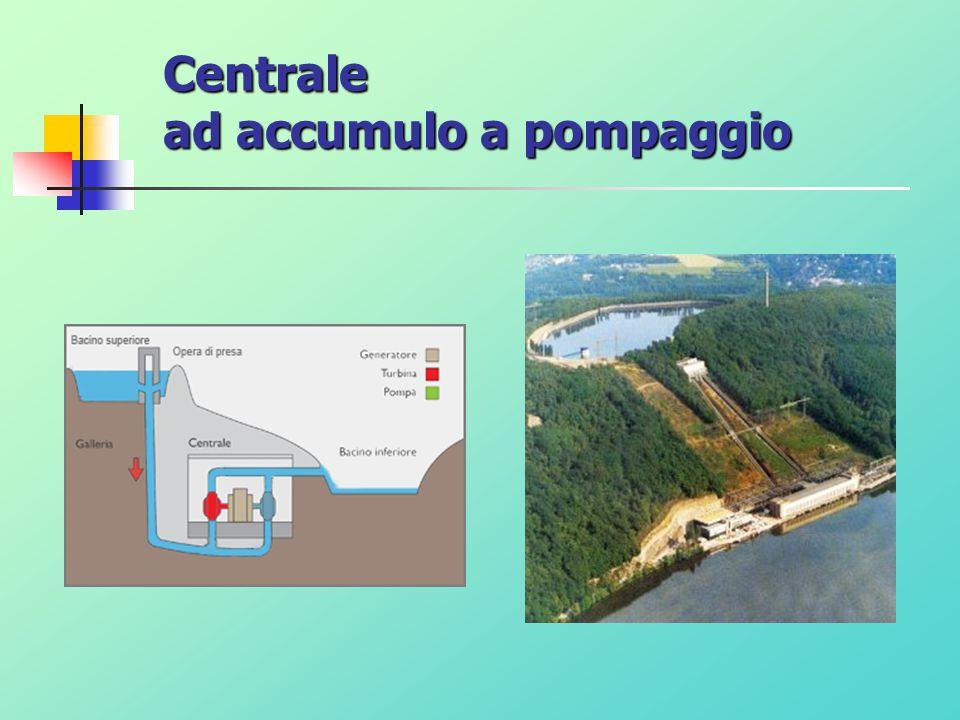 Centrale ad accumulo a pompaggio