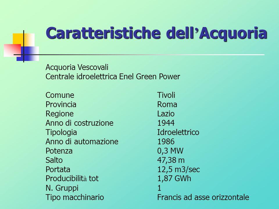 Caratteristiche dell'Acquoria