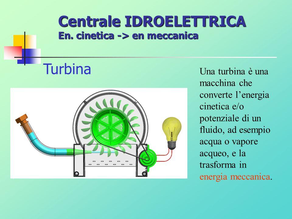 Centrale IDROELETTRICA En. cinetica -> en meccanica