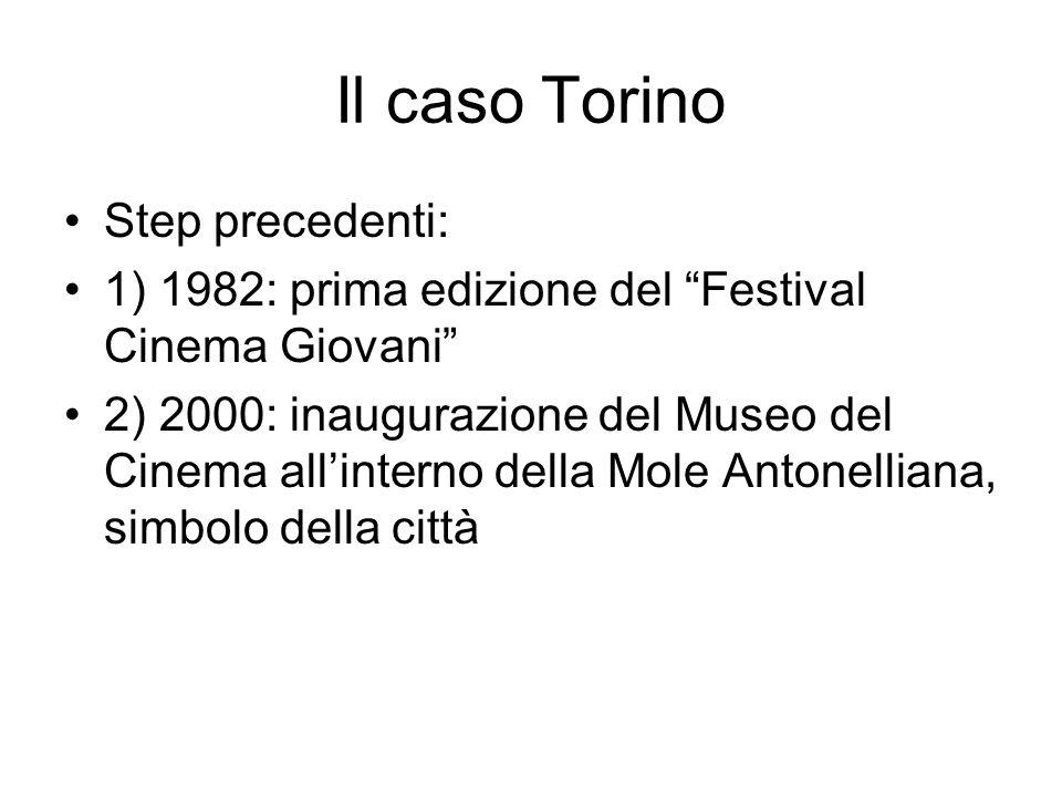 Il caso Torino Step precedenti: