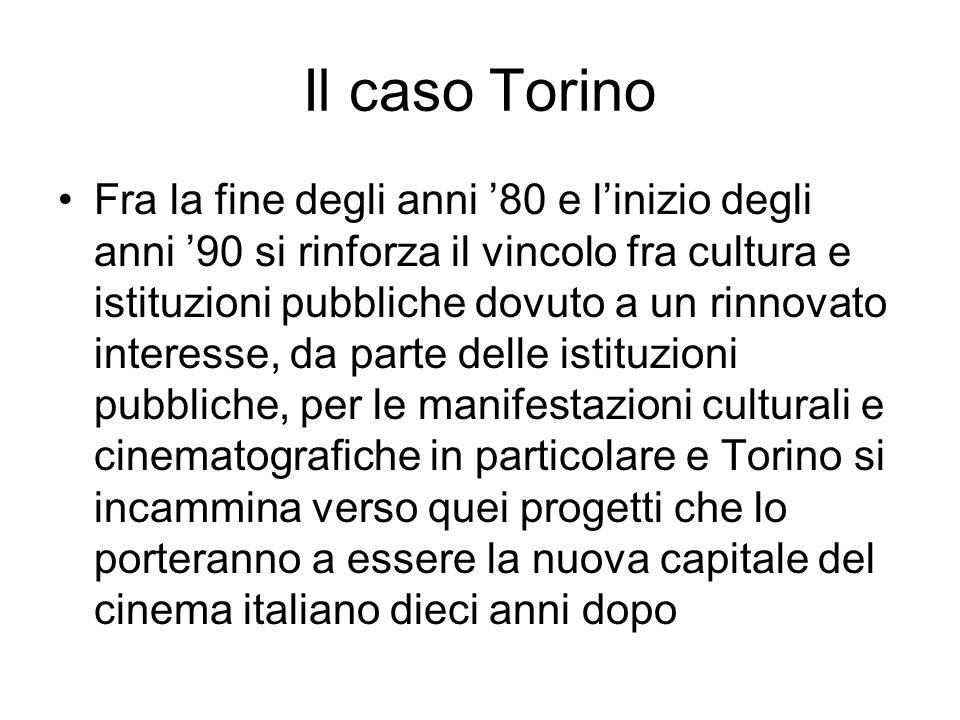 Il caso Torino