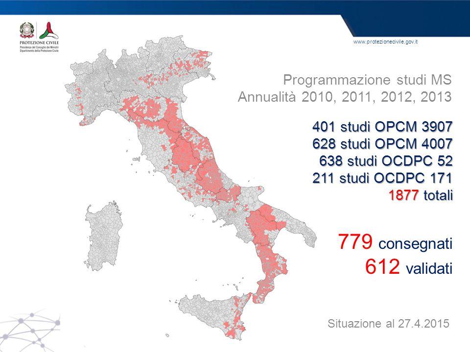 Programmazione studi MS Annualità 2010, 2011, 2012, 2013