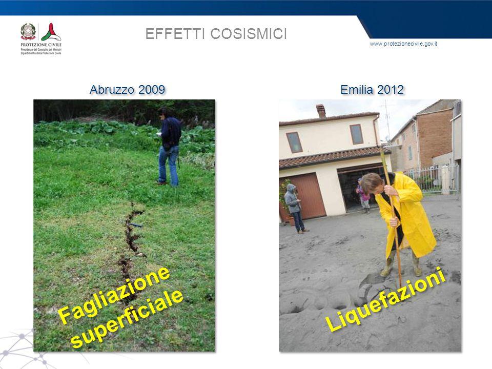 Fagliazione Liquefazioni superficiale EFFETTI COSISMICI Abruzzo 2009