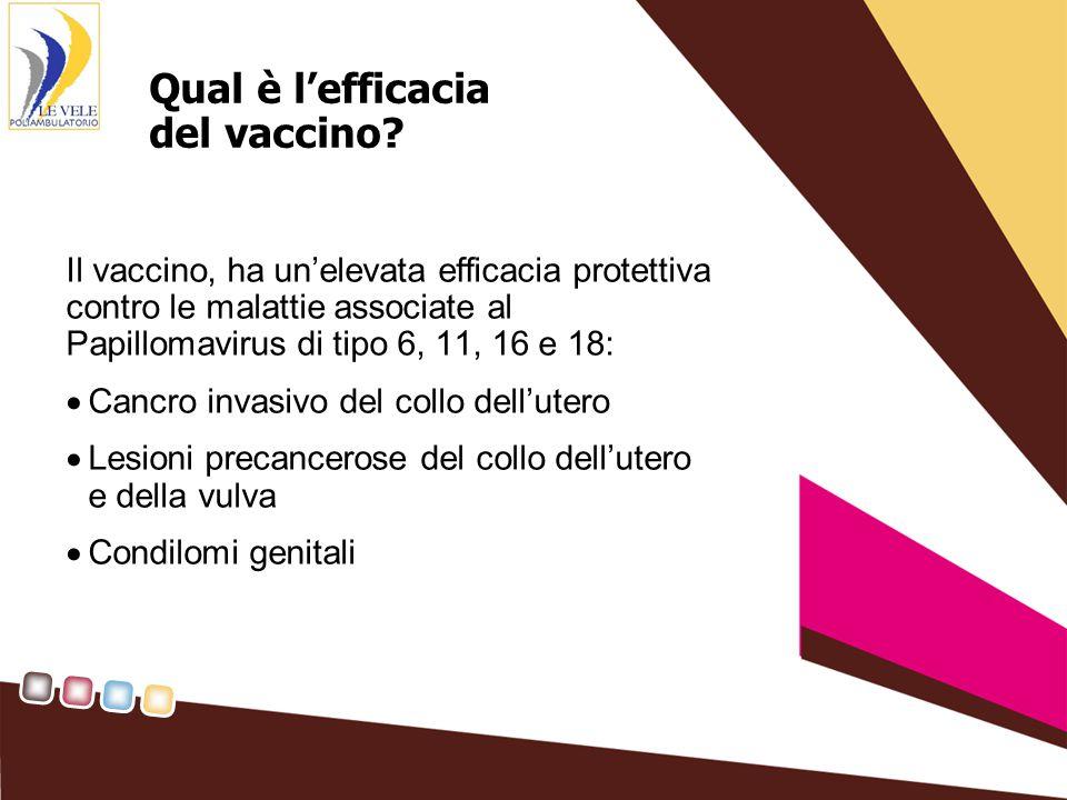 Qual è l'efficacia del vaccino