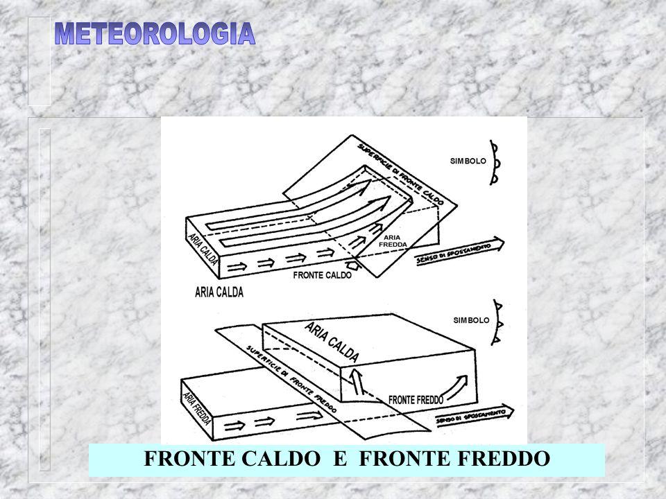 FRONTE CALDO E FRONTE FREDDO