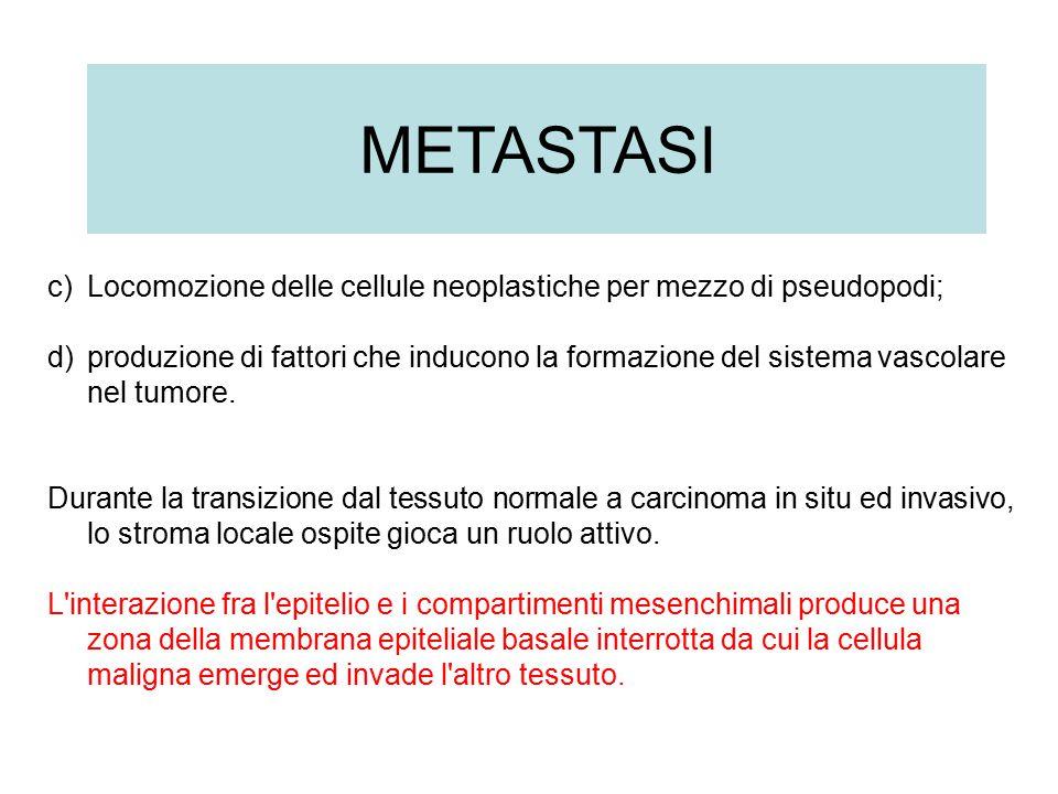 METASTASI Locomozione delle cellule neoplastiche per mezzo di pseudopodi;