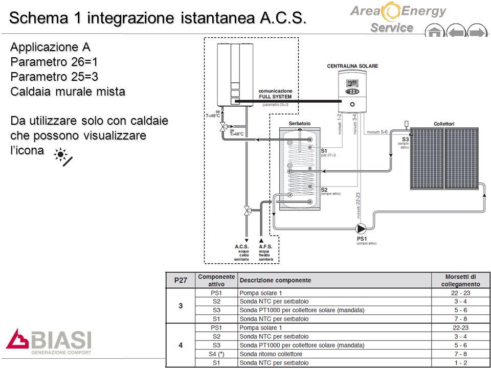 Schema 1 integrazione istantanea A.C.S.