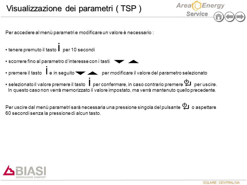 Visualizzazione dei parametri ( TSP )