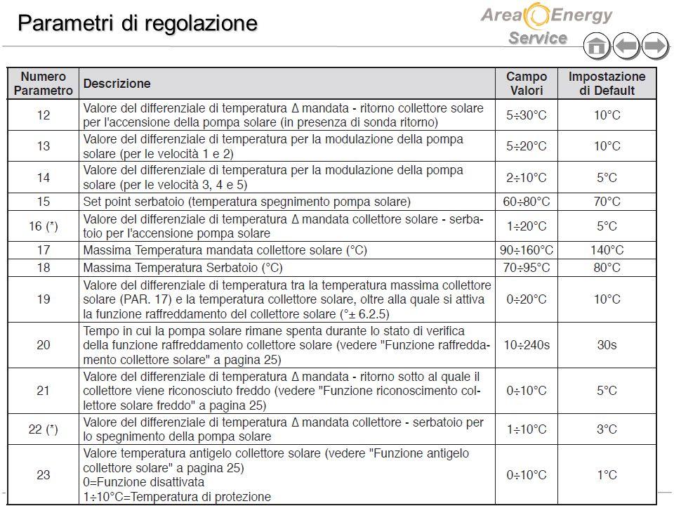 Parametri di regolazione