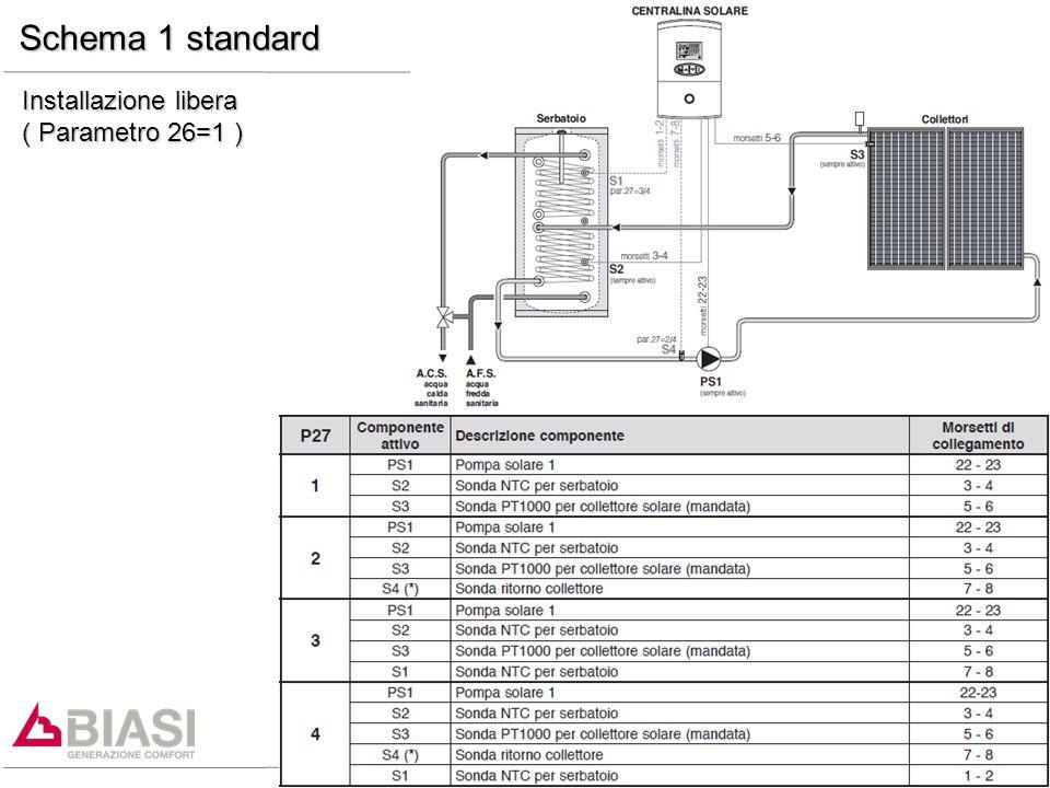Schema 1 standard Installazione libera ( Parametro 26=1 )
