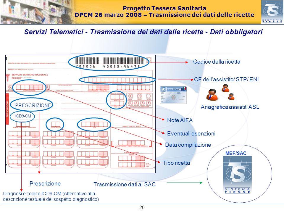 Servizi Telematici - Trasmissione dei dati delle ricette - Dati obbligatori