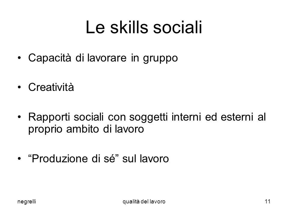 Le skills sociali Capacità di lavorare in gruppo Creatività