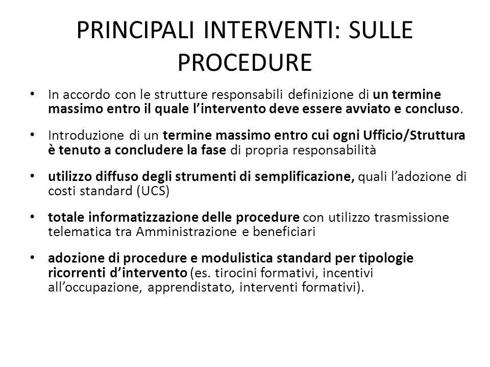 PRINCIPALI INTERVENTI: SULLE PROCEDURE