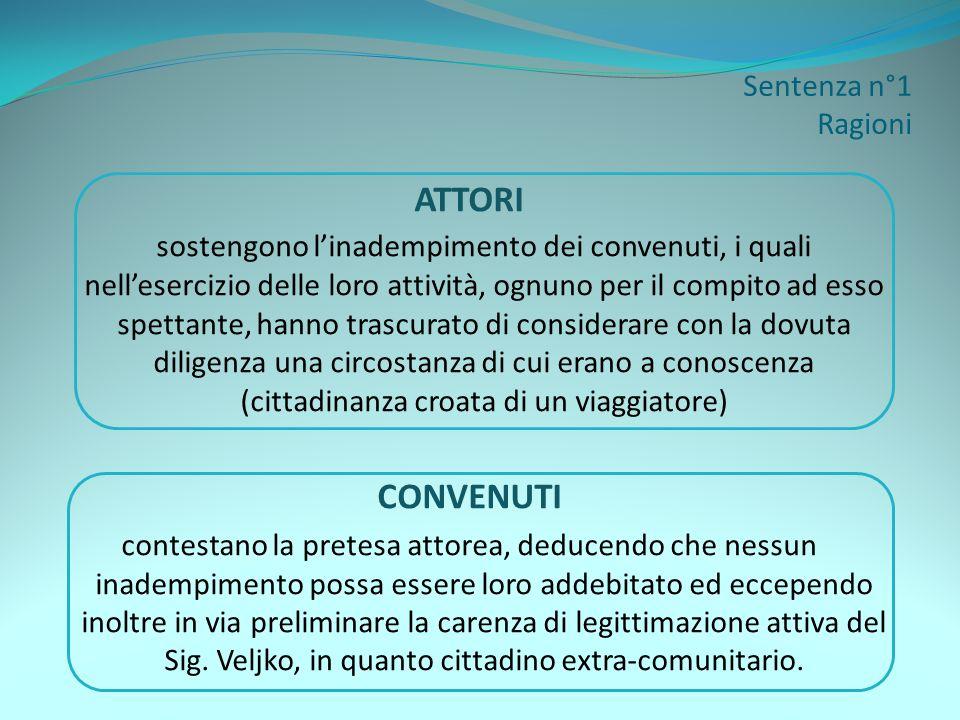 Sentenza n°1 Ragioni ATTORI.