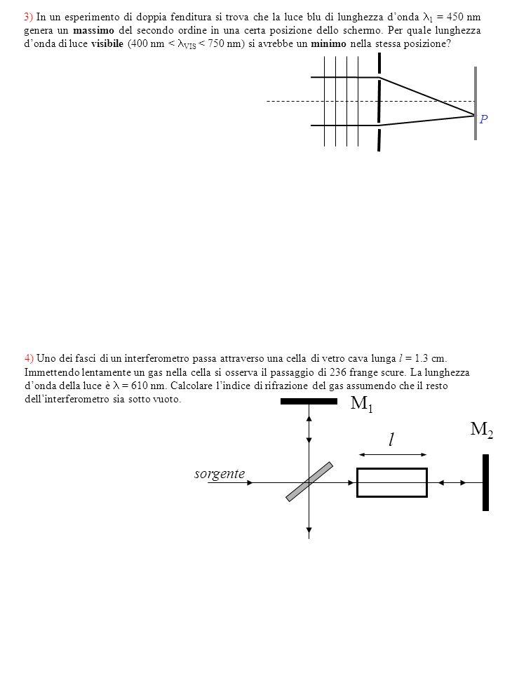 3) In un esperimento di doppia fenditura si trova che la luce blu di lunghezza d'onda 1 = 450 nm genera un massimo del secondo ordine in una certa posizione dello schermo. Per quale lunghezza d'onda di luce visibile (400 nm < VIS < 750 nm) si avrebbe un minimo nella stessa posizione