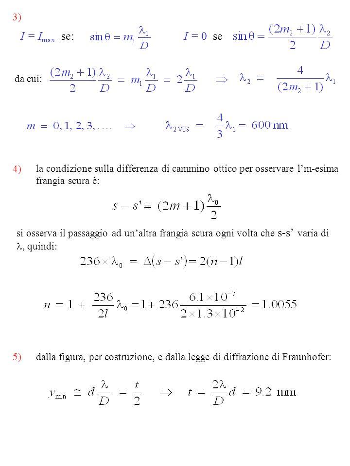 I = Imax se: I = 0 se 3) da cui: 4)