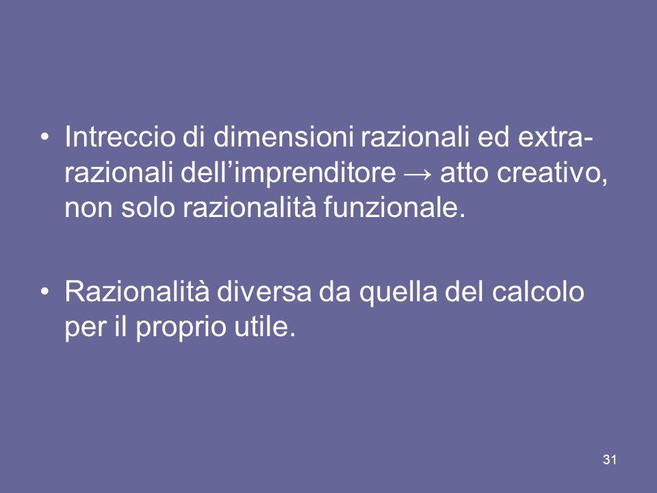 Intreccio di dimensioni razionali ed extra-razionali dell'imprenditore → atto creativo, non solo razionalità funzionale.