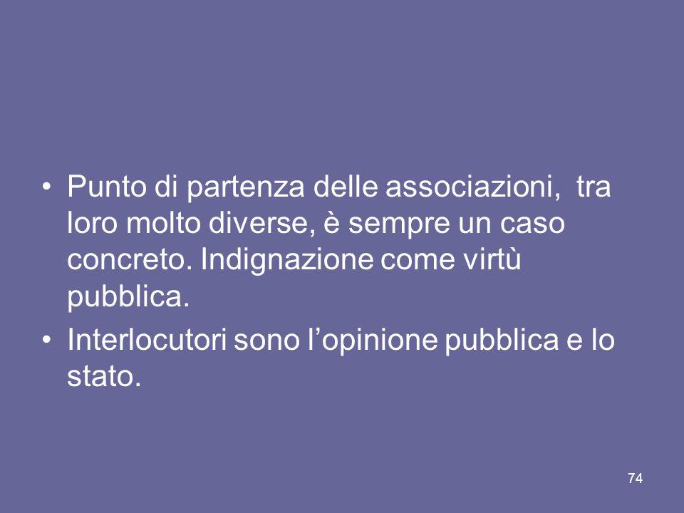 Punto di partenza delle associazioni, tra loro molto diverse, è sempre un caso concreto. Indignazione come virtù pubblica.
