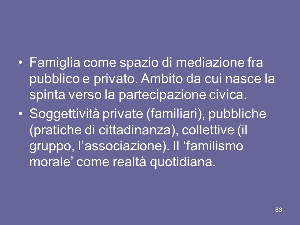 Famiglia come spazio di mediazione fra pubblico e privato