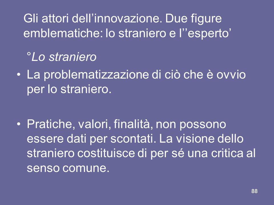 Gli attori dell'innovazione