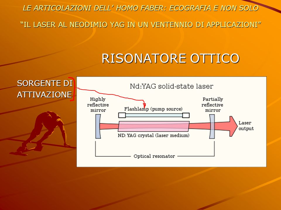 RISONATORE OTTICO SORGENTE DI ATTIVAZIONE