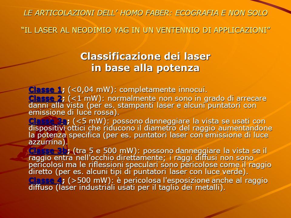 Classificazione dei laser