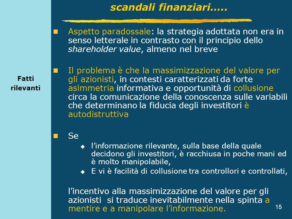 Fatti rilevantiscandali finanziari…..