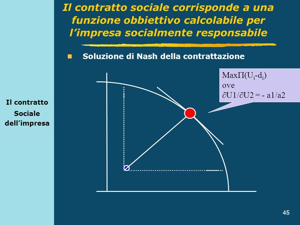 Il contrattoSociale dell'impresa. Il contratto sociale corrisponde a una funzione obbiettivo calcolabile per l'impresa socialmente responsabile.