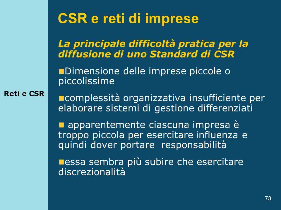 Reti e CSRCSR e reti di imprese. La principale difficoltà pratica per la diffusione di uno Standard di CSR.